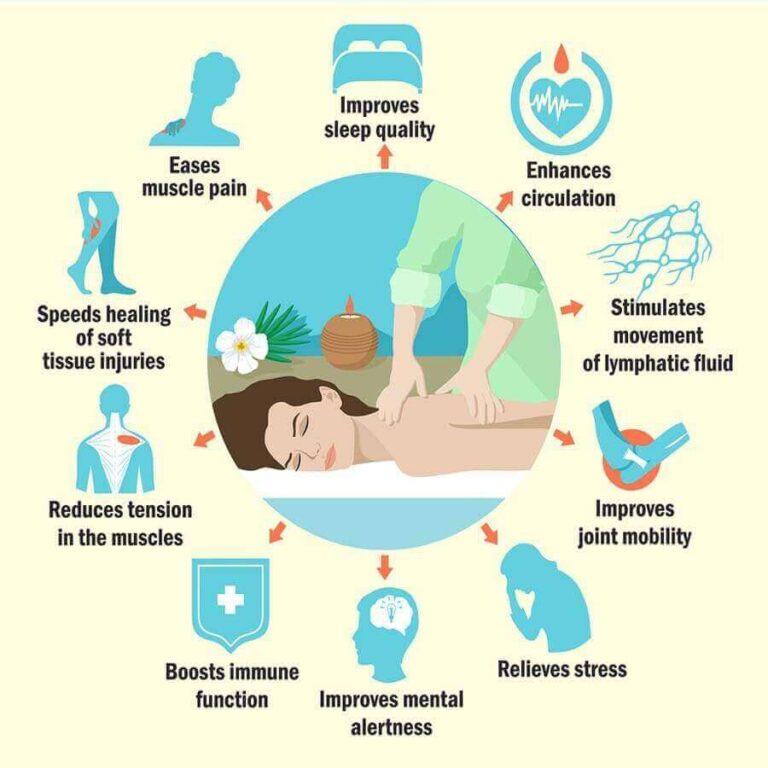 massage Bangalore